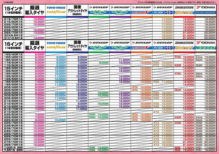 2021年夏タイヤ価格表(15インチ~16インチ)